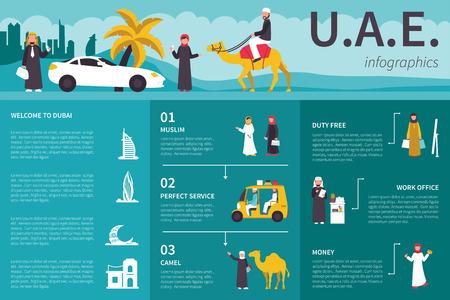 united arab emirate: UAE infographic flat vector illustration. Editable Presentation Concept