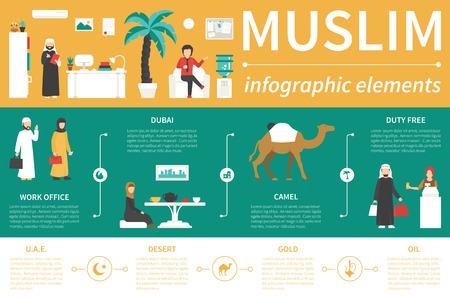 united arab emirate: Muslim infographic flat vector illustration. Editable Presentation Concept Illustration