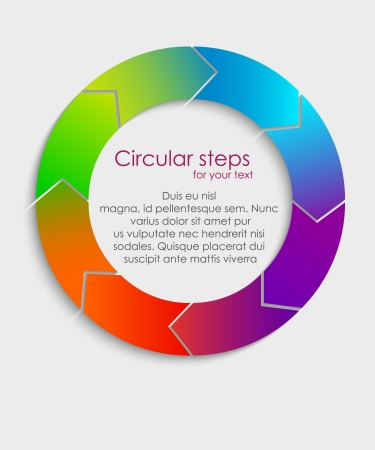 circular flow: colorful arrows circle