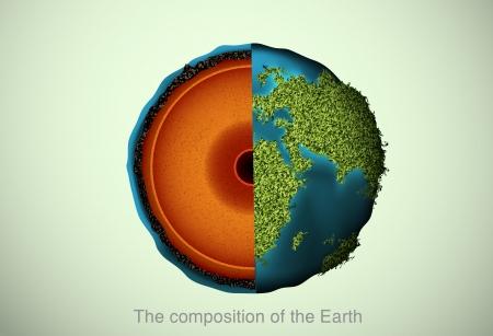 地球の組成