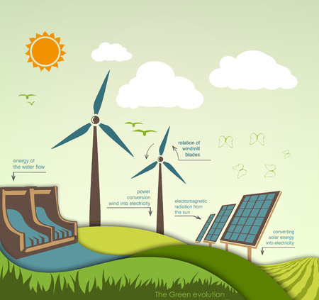 voltaic: evolution of the concept of greening of the world infographics Illustration