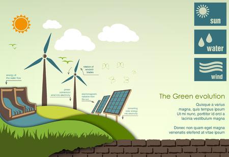 VOlution du concept de l'écologisation des infographies du monde Banque d'images - 30110995