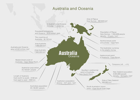 oceania: infographics continent Australia and Oceania green and gray
