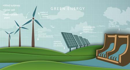 energías renovables: paneles solares y turbinas de viento planta hidroeléctrica concepto de energía verde Vectores