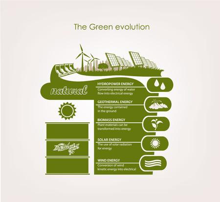 erneuerbar: Infografiken erneuerbaren Natur. das Konzept der Ökologie der Erde Illustration