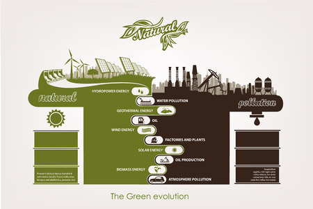 gasoline powered: preservation of the environment, clean environment and air pollution and land Illustration