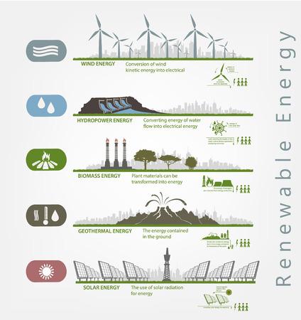 energías renovables: las energías renovables en los ejemplos ilustrados del infographics con iconos