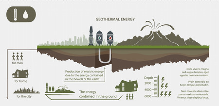 wind power: Renewable energy fromgeothermal energy illustrated infographics