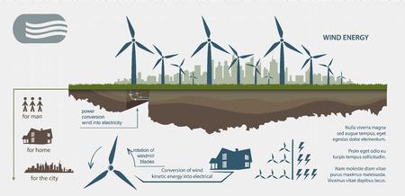Énergie renouvelable à partir d'éoliennes illustré infographie