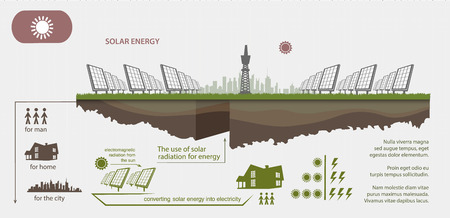 human energy: Renewable energy from solar energy illustrated infographics