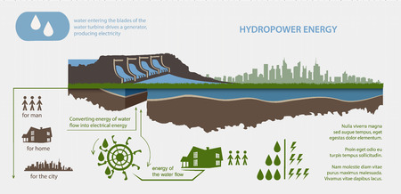 human energy: renewable energy hydroelectric power plant in the illustrated infographics Illustration