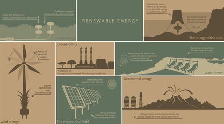 paneles solares: todo tipo de energía renovable de tierra del agua, el viento, el fuego Vectores