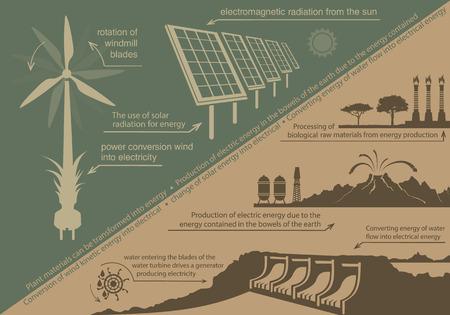 electricidad: Infografía de la energía renovable. los recursos naturales y la producción de electricidad Vectores