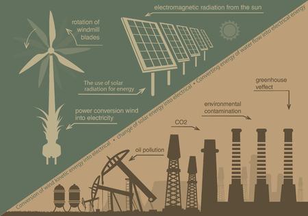 het concept van schone energie tegen vervuiling. infographics