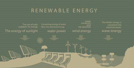 sostenibilidad: La energía renovable es el sol de la tierra, el agua y el viento Vectores