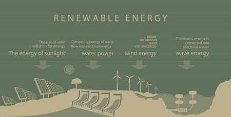 wind: Renewable energy is the sun of the earth, water and wind