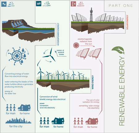 viewfinderchallenge3: Plan infographics circuit renewable green energy from wind, water, sun and warmth