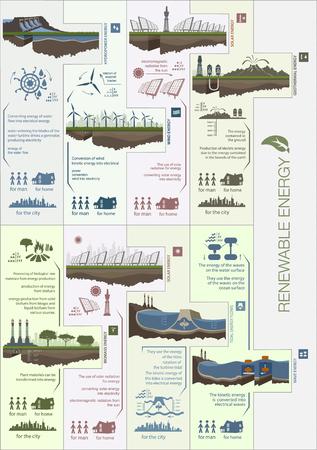 electricidad industrial: circuito de infograf�a plan de energ�a verde renovable a partir del viento, el agua, el sol y el calor Vectores