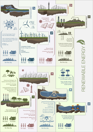 save the planet: Plan infographics circuit renewable green energy from wind, water, sun and warmth