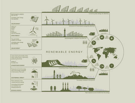powerplant: Plan infographics green color circuit renewable green energy from wind, water, sun