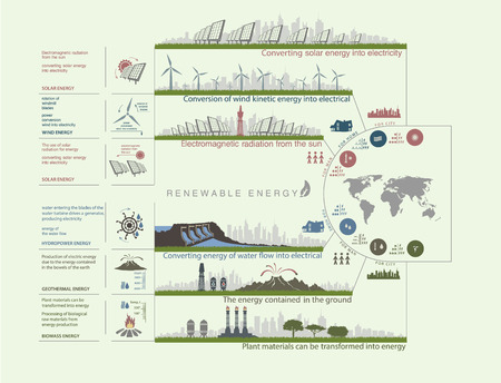 windturbine: Plan infographics green color circuit renewable green energy from wind, water, sun