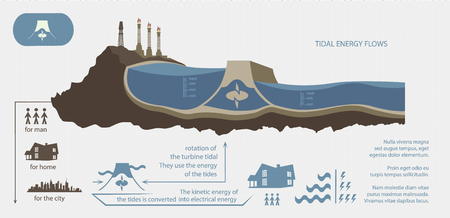 Renewable energy from tidal energy illustrated infographics