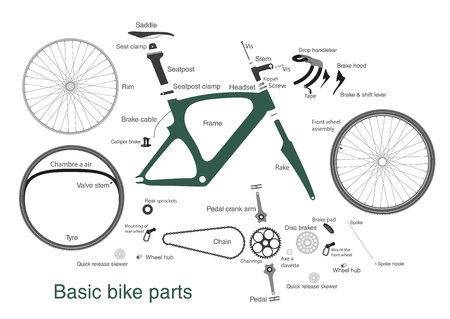 treadle: infographic of the main bike parts with the names