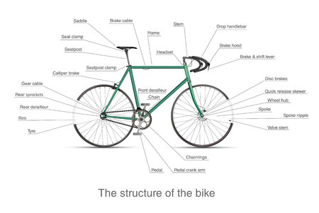 bicycle pump: Infographic of the structure of a multi-speed bike