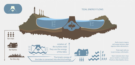 windturbine: Renewable energy from tidal energy illustrated infographics
