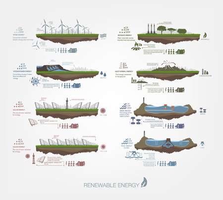 renewable energy in the illustrated examples of infographics with icons