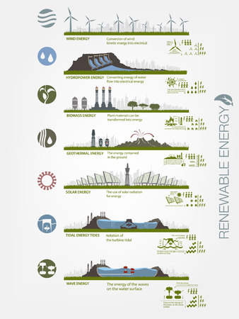 powerplant: renewable energy in the illustrated examples of infographics with icons