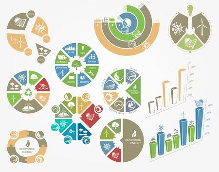 energías renovables: un conjunto de diagramas y gráficos el concepto de ecología y energías renovables