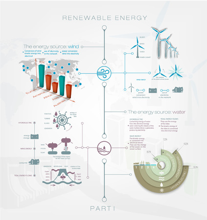 powerplant: Detailed infographics Renewable or regenerative energy of wind, water Illustration