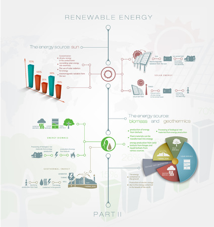 windturbine: Detailed infographics Renewable or regenerative energy of sun, earth