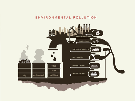 toxic cloud: air pollution, environment and natural resources. The concept of ecology