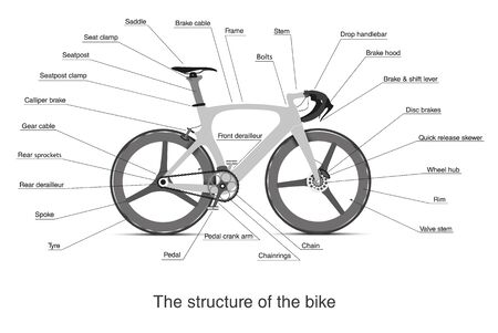 treadle: flat Infographic of the structure of a multi-speed bike Illustration
