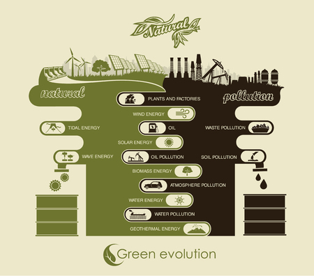 viewfinderchallenge3: preservation of the environment, clean environment and air pollution and land infographic