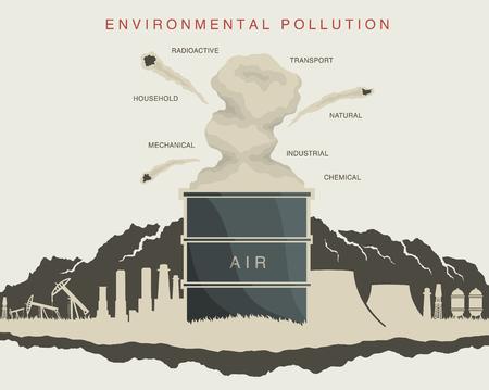 atmosfera: ilustraci�n de la contaminaci�n ambiental en la atm�sfera Vectores