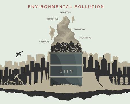 Illustration der Umweltverschmutzung in der Stadt Vektorgrafik