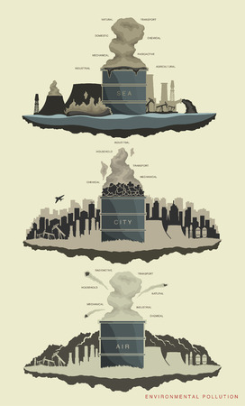 clipart chimney: set illustration of environmental pollution of the world