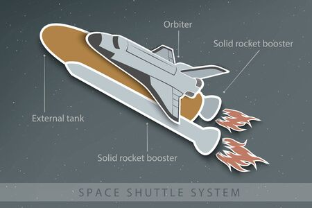 spaceport: structure of the space Shuttle with fuel tanks