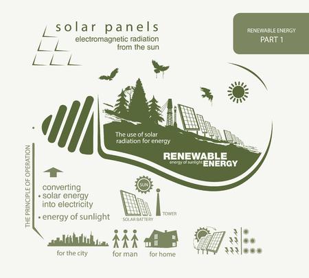 Infographics hernieuwbare bron van zonne-energie