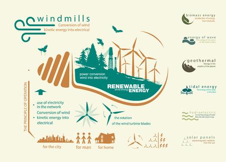 Infographics hernieuwbare bron van windenergie
