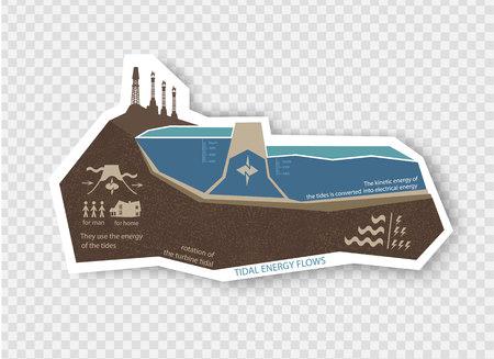 renewable energy sources tidal flows