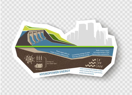 renewable energy sources hydropower