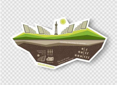 renewable energy sources solar