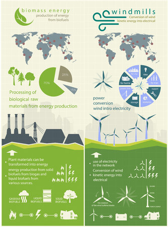evolution of renewable energy concept of greening of the world