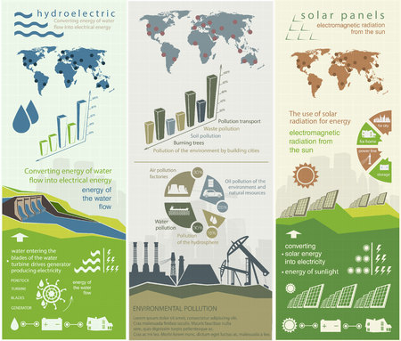renewable energy concept of greening and pollution of the world