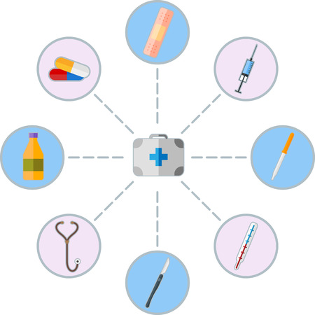 medical instruments: diagram of medical suitcase and medical instruments