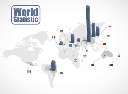 Infographic vector that represents the worldwide production in several countries, using bar graphs and captions countries
